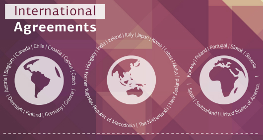 Infographic about International Agreements